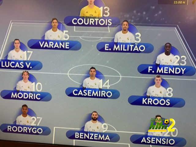 التشكيلة الرسمية لريال مدريد ضد ألافيس